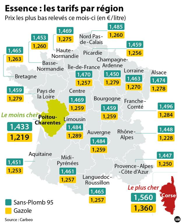 D'une région à l'autre, les variations du prix de l'essence sont importantes.