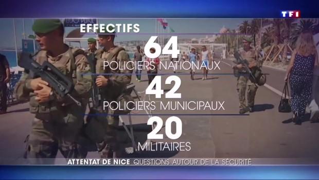 Attentat de Nice : les failles dans le dispositif de sécurité