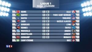 Première victoire de Montpellier, Angers domine Marseille : les résultats de la 8e journée de Ligue 1