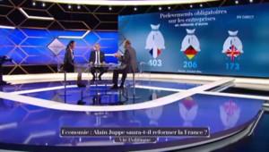 Vie Politique : le débat sur l'économie entre Alain Juppé et Agnès Verdier-Molinié