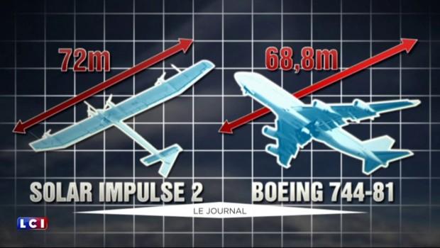 Solar Impulse 2, un pari à l'énergie solaire réussi
