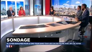 """Sondage présidentielle 2017 : """"À droite si on enlève Bayrou, c'est qualifié"""""""
