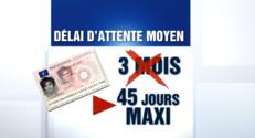 Le 20 heures du 31 janvier 2015 : Facteurs et policiers, bientôt examinateurs du permis de conduire? - 985.4920000000003