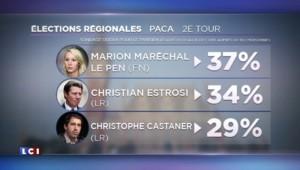 Régionales en Paca: le FN en tête selon un sondage