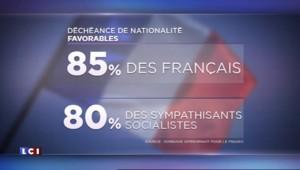 Déchéance de nationalité : 85% des Français y sont favorables