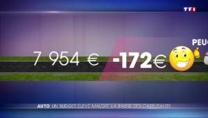 En 2015, les automobilistes français ont fait des (petites) économies