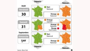 Les prévisions de trafic pour le week-end du 30 août au 1er septembre 2013