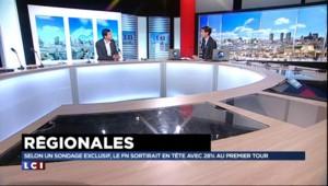 """Régionales : les trois quarts des électeurs du FN """"sûrs de leur choix"""""""
