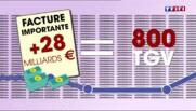 La minute pour comprendre : Grand Paris Express, un métro automatique autour de Paris