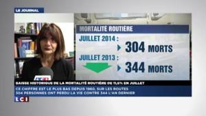 Mortalité routière : des chiffres positifs pour la Ligue contre la Violence Routière