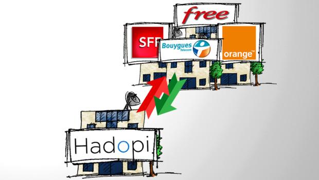 Les différentes étape d' Hadopi