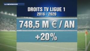 Droits TV football