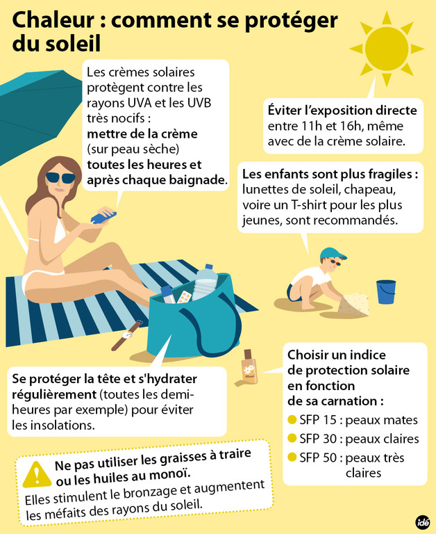 Fran ais attention la canicule - Comment se debarrasser du salpetre ...