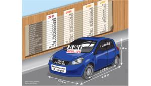 la voiture moyenne 2011 par l'Argus