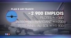 Air France : 2.900 emplois en danger, Macron soutient l'entreprise mais prône le dialogue