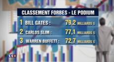 Qui sont les milliardaires les plus riches de la planète ?