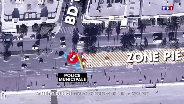 Attentat de Nice : polémique autour du dispositif de sécurité