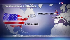 Flux migratoire : plus de départs de Français, moins d'arrivée d'immigrés