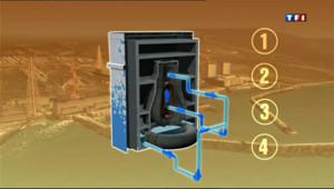 Le 13 heures du 11 mars 2013 : Fukushima : op�tion de s�risation en 3D - 1328.472