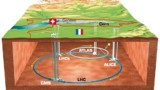 Trouver le boson de Higgs, pourquoi est-ce si important ?