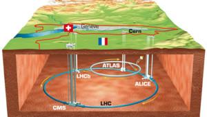Plan de coupe du site de l'accélérateur de particules LHC