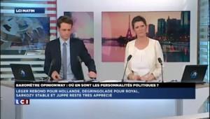 Léger rebond pour la cote de popularité de François Hollande