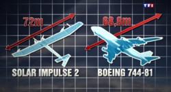 Solar Impulse, l'avion à énergie solaire
