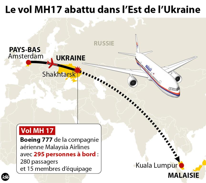 Le vol MH17 abattu au-dessus de l'Ukraine