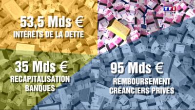 Le 20 heures du 29 juin 2015 : La minute pour comprendre : comment la Grèce a géré ses emprunts - 398