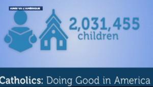 Elections USA 2012 : Romney drague les catholiques