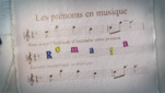 Les prnoms en musique - Romain