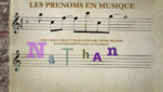Les prnoms en musique - Nathan