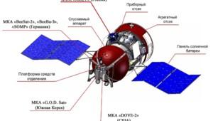 La capsule russe Bion-M