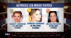 Avec 52 millions d'euros, Jennifer Lawrence truste le classement des actrices les plus riches du monde