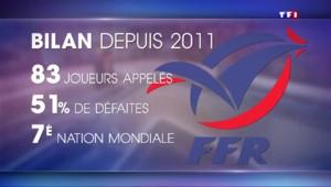 Les mauvais chiffres du XV de France