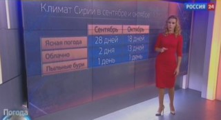 """Russie : une Miss Météo juge le mois d'octobre """"idéal"""" pour bombarder la Syrie"""