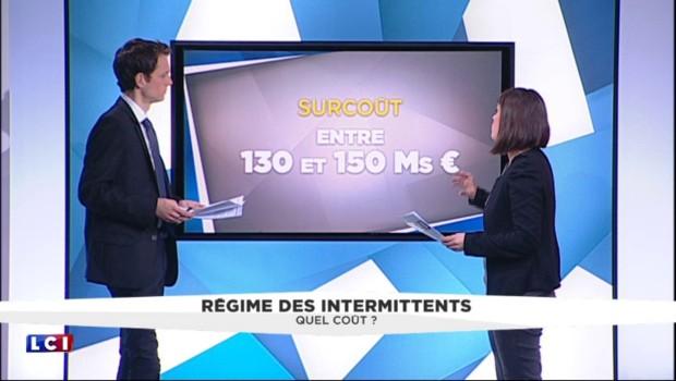 Pour Eric Ciotti, l'indemnisation des intermittents coûte un milliard : a-t-il raison ?
