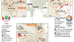 Infographie J0 2020
