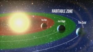 Des milliards de planètes de taille terrestre pourraient être habitables.
