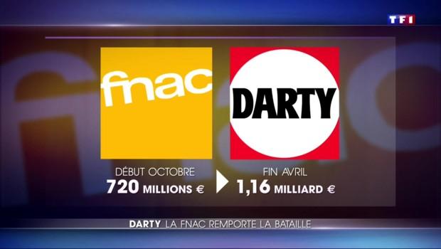 Rachat de Darty : la Fnac remporte la bataille, l'emploi pérennisé dans les deux groupes
