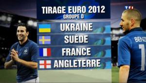 Un tirage au sort favorable à la France pour l'Euro 2012